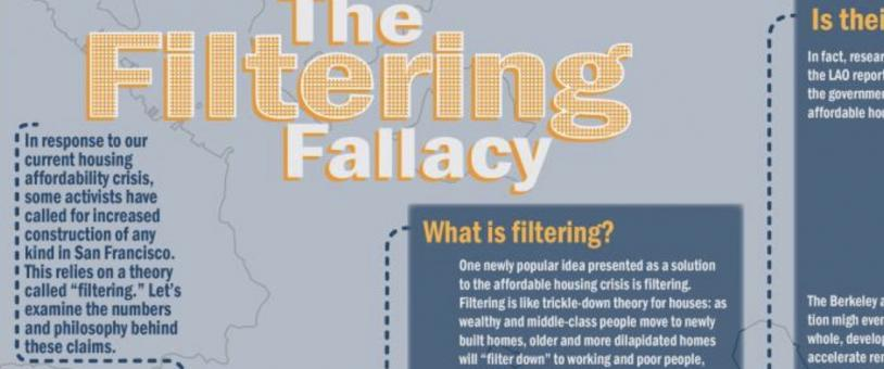 The Filtering Fallacy